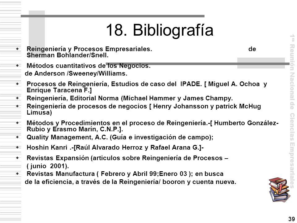 18. Bibliografía Reingeniería y Procesos Empresariales. de Sherman Bohlander/Snell.