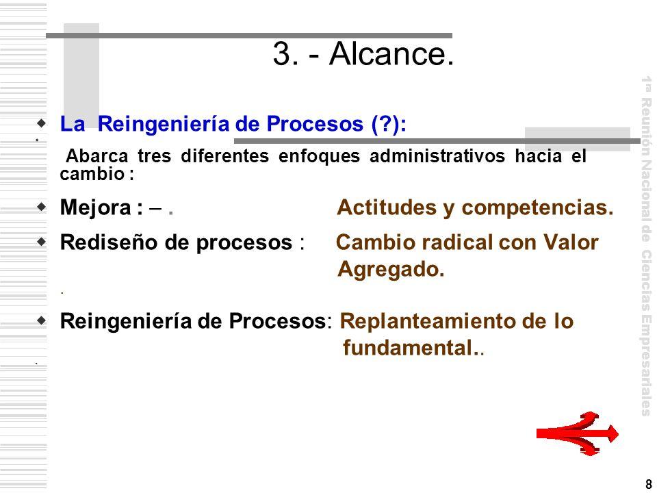 3. - Alcance. La Reingeniería de Procesos ( ):