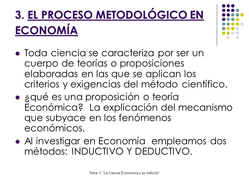 3. EL PROCESO METODOLÓGICO EN ECONOMÍA