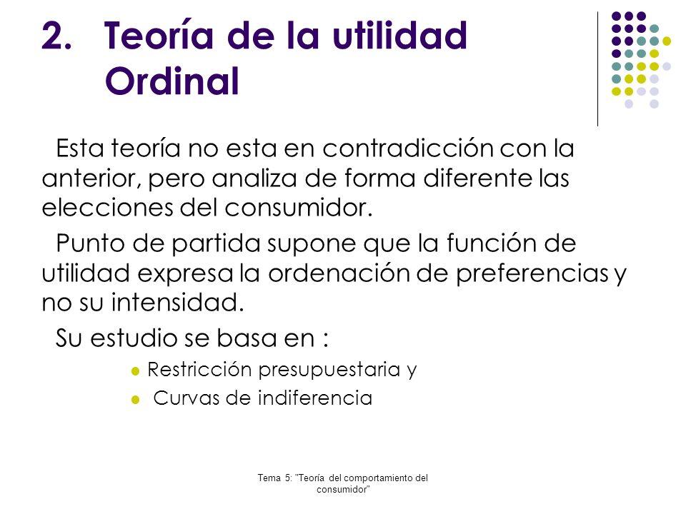 Teoría de la utilidad Ordinal