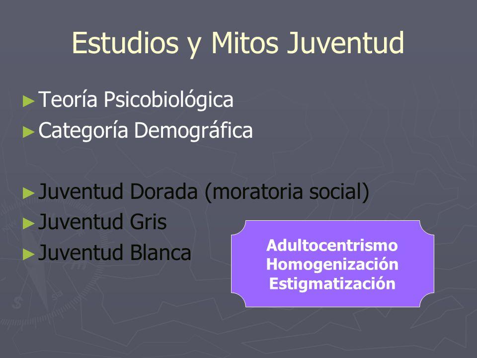 Estudios y Mitos Juventud