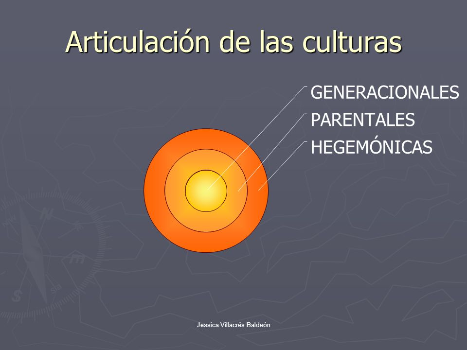 Articulación de las culturas