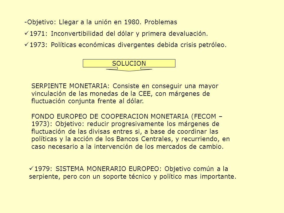 Objetivo: Llegar a la unión en 1980. Problemas