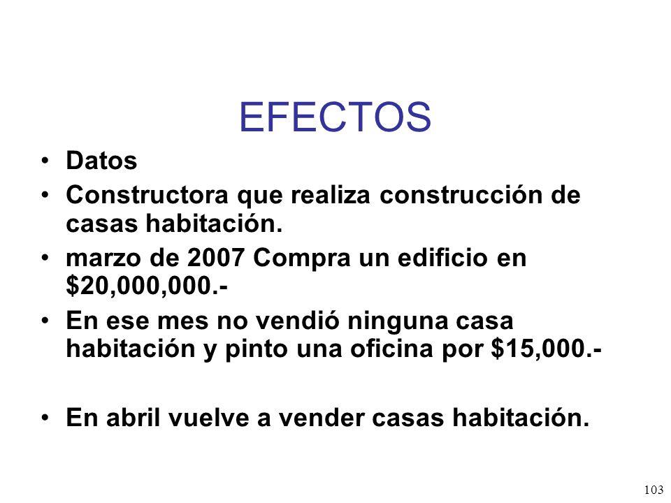 EFECTOS Datos. Constructora que realiza construcción de casas habitación. marzo de 2007 Compra un edificio en $20,000,000.-