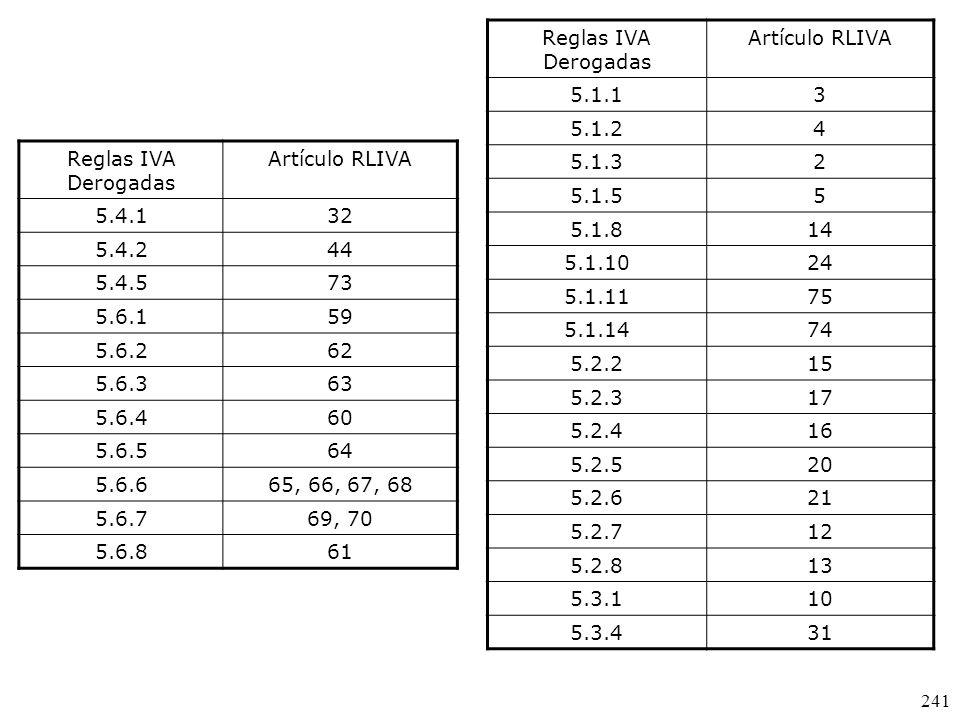 Reglas IVA Derogadas Artículo RLIVA. 5.1.1. 3. 5.1.2. 4. 5.1.3. 2. 5.1.5. 5. 5.1.8. 14. 5.1.10.