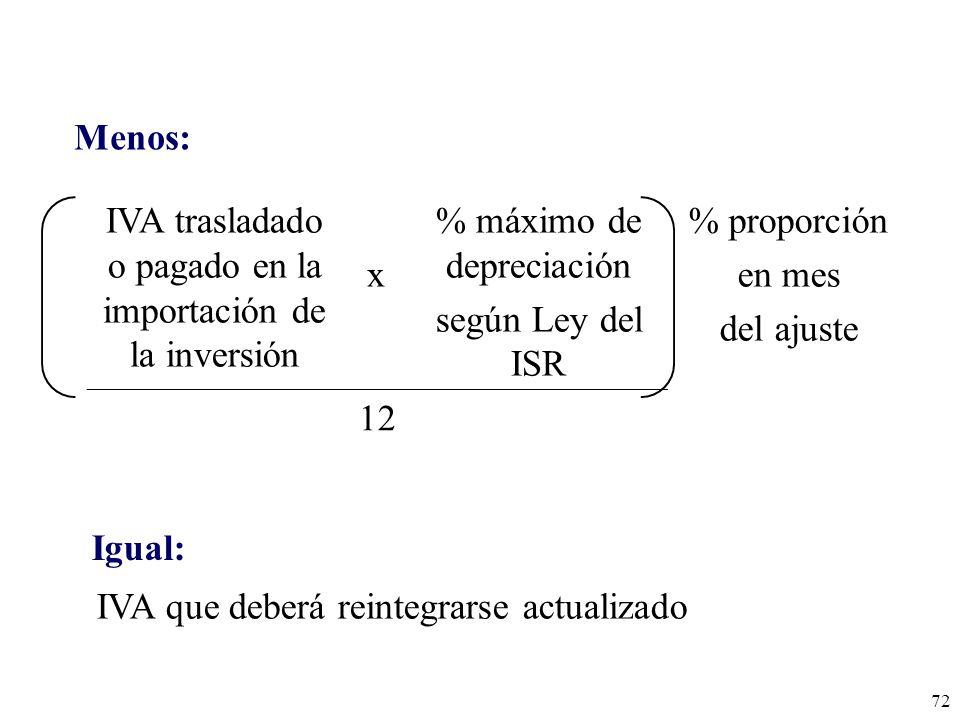 IVA trasladado o pagado en la importación de la inversión x