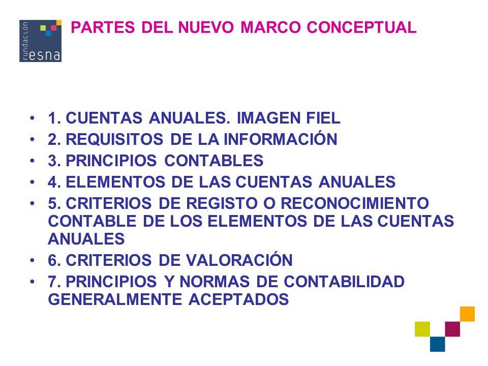 PARTES DEL NUEVO MARCO CONCEPTUAL