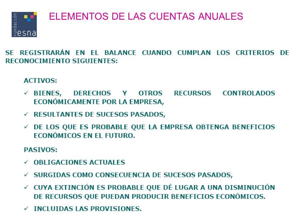 ELEMENTOS DE LAS CUENTAS ANUALES