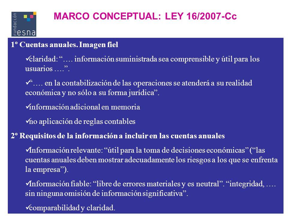 MARCO CONCEPTUAL: LEY 16/2007-Cc