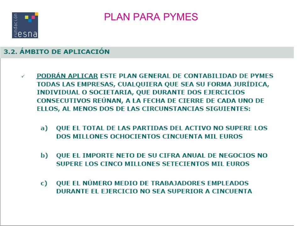PLAN PARA PYMES