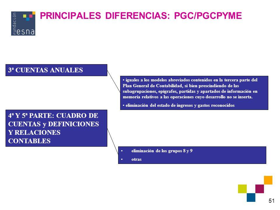 PRINCIPALES DIFERENCIAS: PGC/PGCPYME