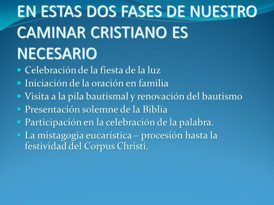 EN ESTAS DOS FASES DE NUESTRO CAMINAR CRISTIANO ES NECESARIO