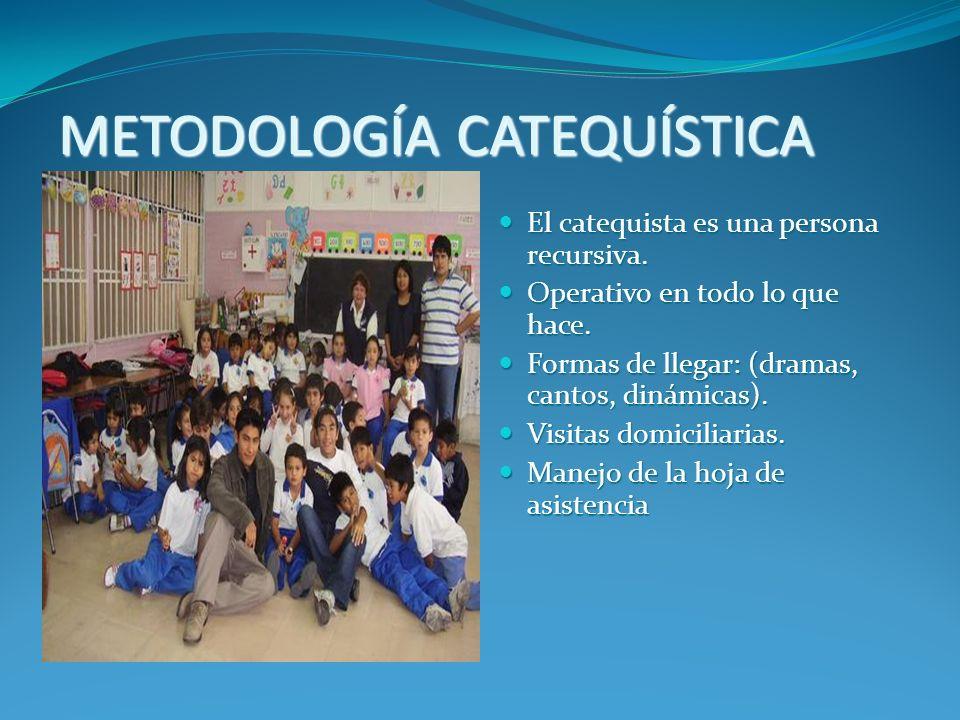 METODOLOGÍA CATEQUÍSTICA