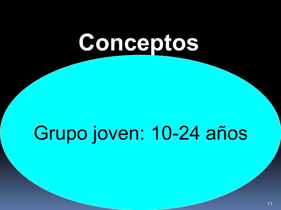 Conceptos Grupo joven: 10-24 años
