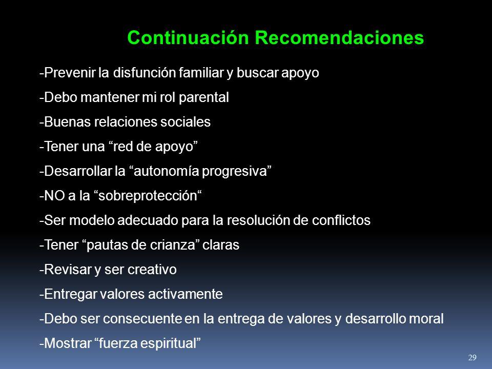Continuación Recomendaciones