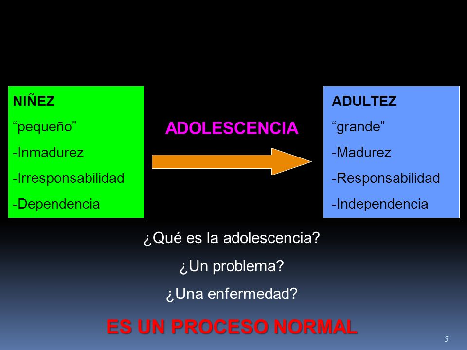 ¿Qué es la adolescencia