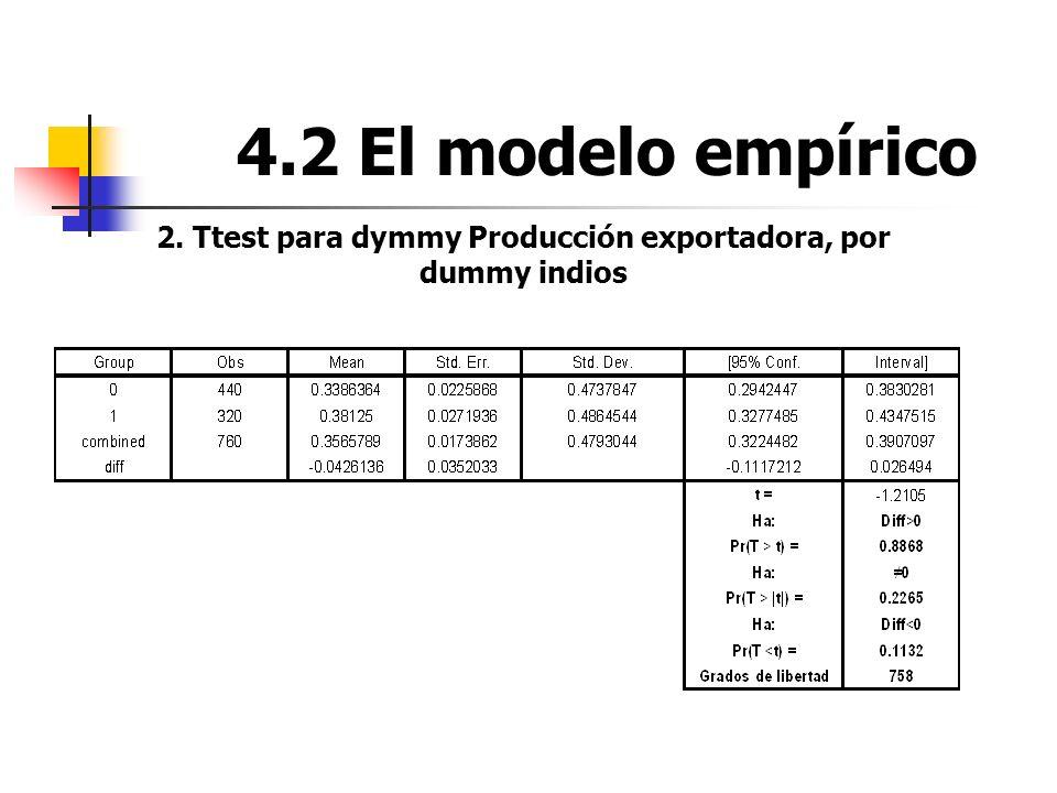 2. Ttest para dymmy Producción exportadora, por dummy indios