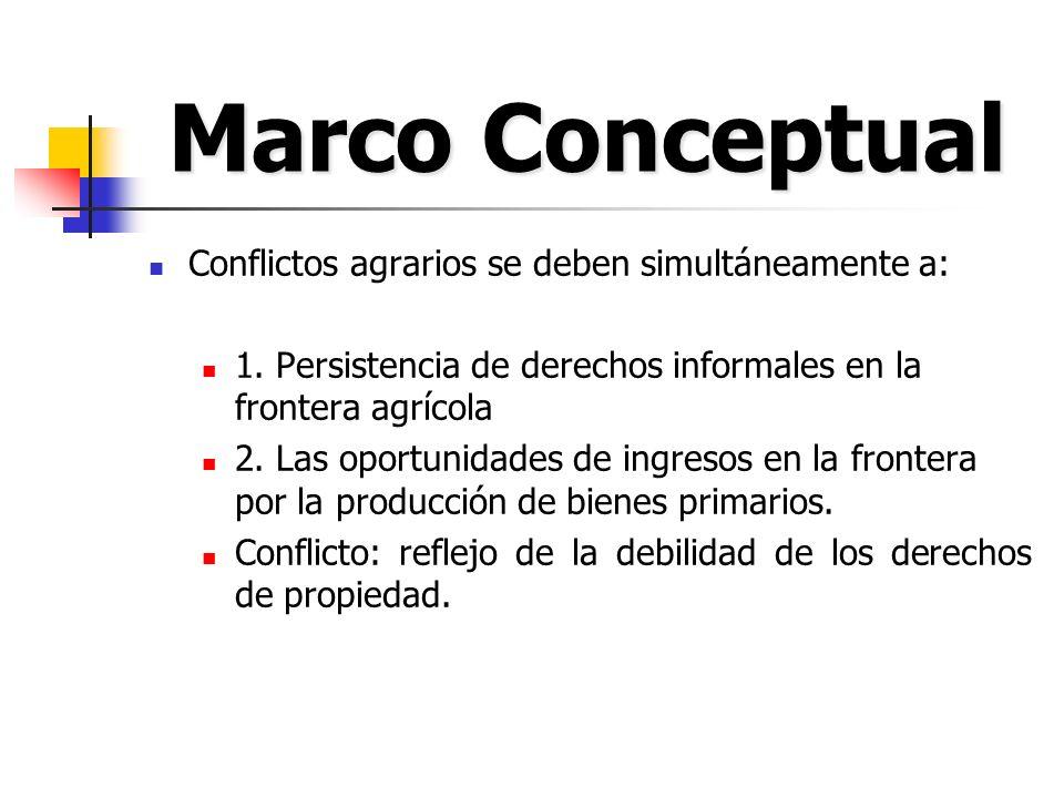Marco Conceptual Conflictos agrarios se deben simultáneamente a: