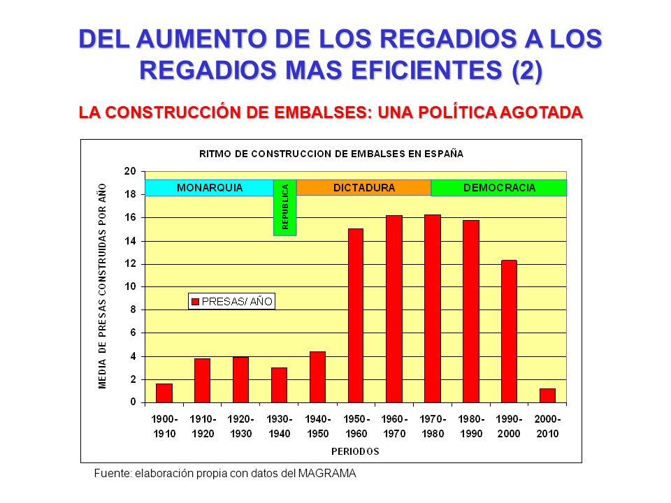 DEL AUMENTO DE LOS REGADIOS A LOS REGADIOS MAS EFICIENTES (2)