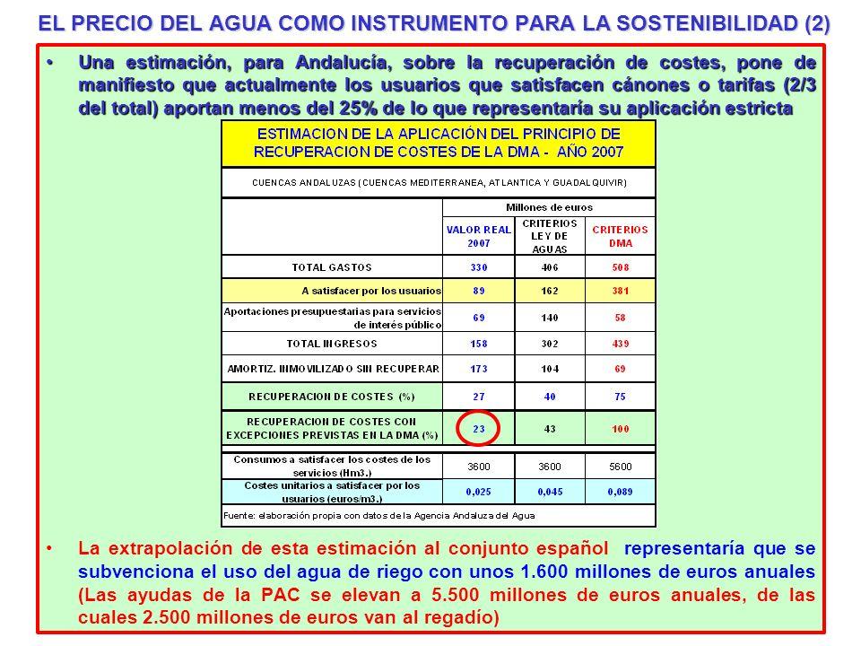 EL PRECIO DEL AGUA COMO INSTRUMENTO PARA LA SOSTENIBILIDAD (2)