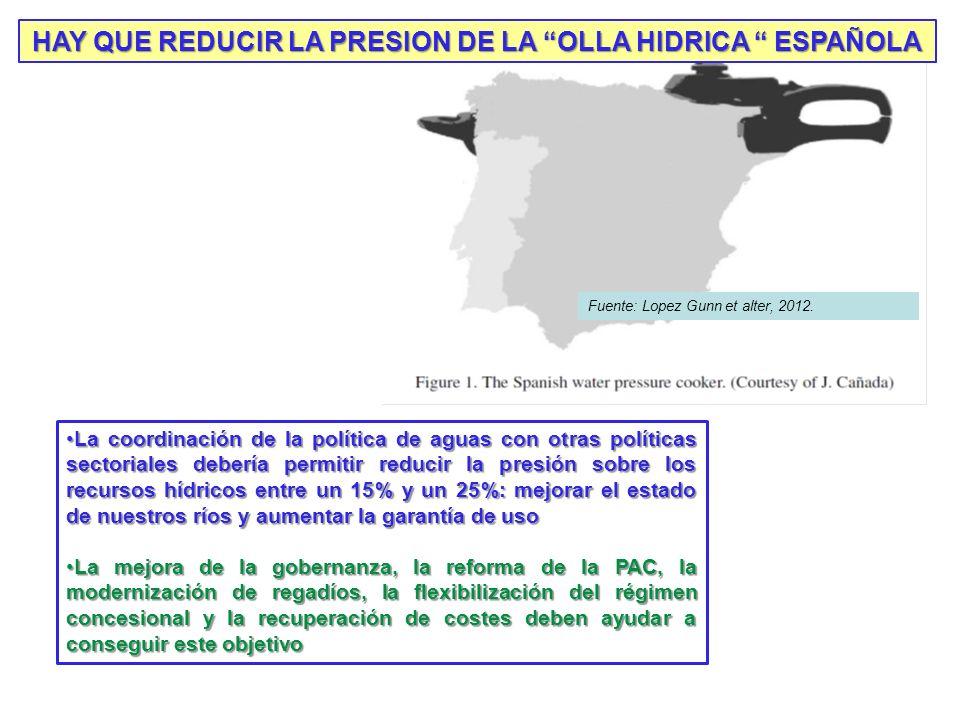 HAY QUE REDUCIR LA PRESION DE LA OLLA HIDRICA ESPAÑOLA
