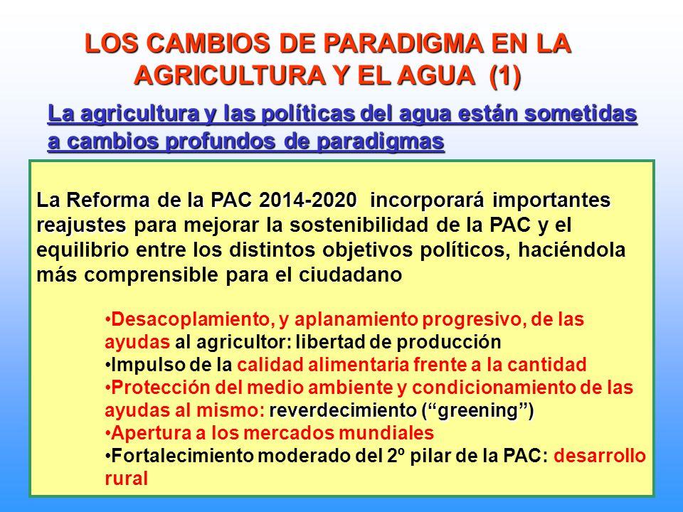 LOS CAMBIOS DE PARADIGMA EN LA AGRICULTURA Y EL AGUA (1)