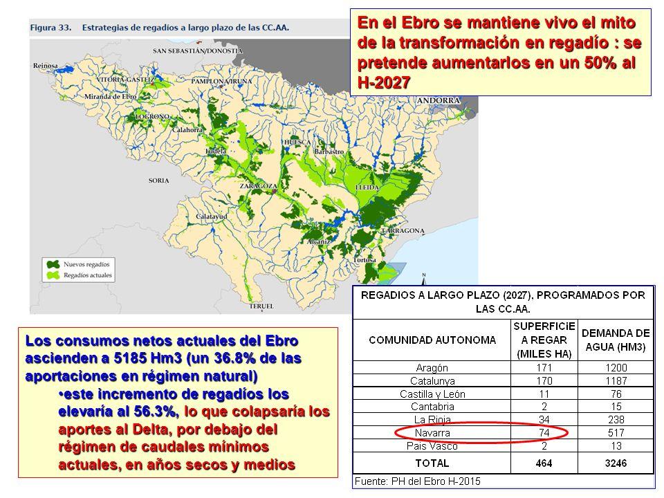 En el Ebro se mantiene vivo el mito de la transformación en regadío : se pretende aumentarlos en un 50% al H-2027