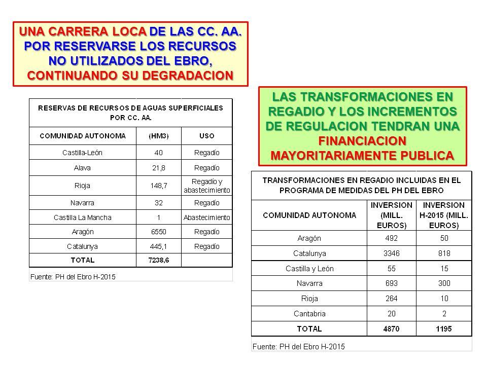 UNA CARRERA LOCA DE LAS CC. AA