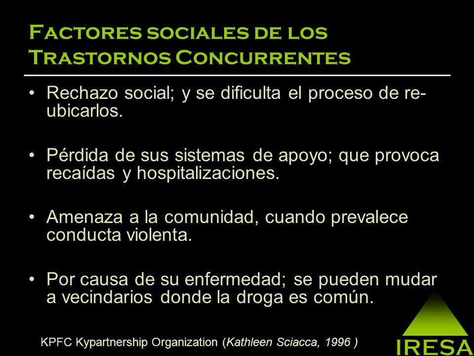 Factores sociales de los Trastornos Concurrentes