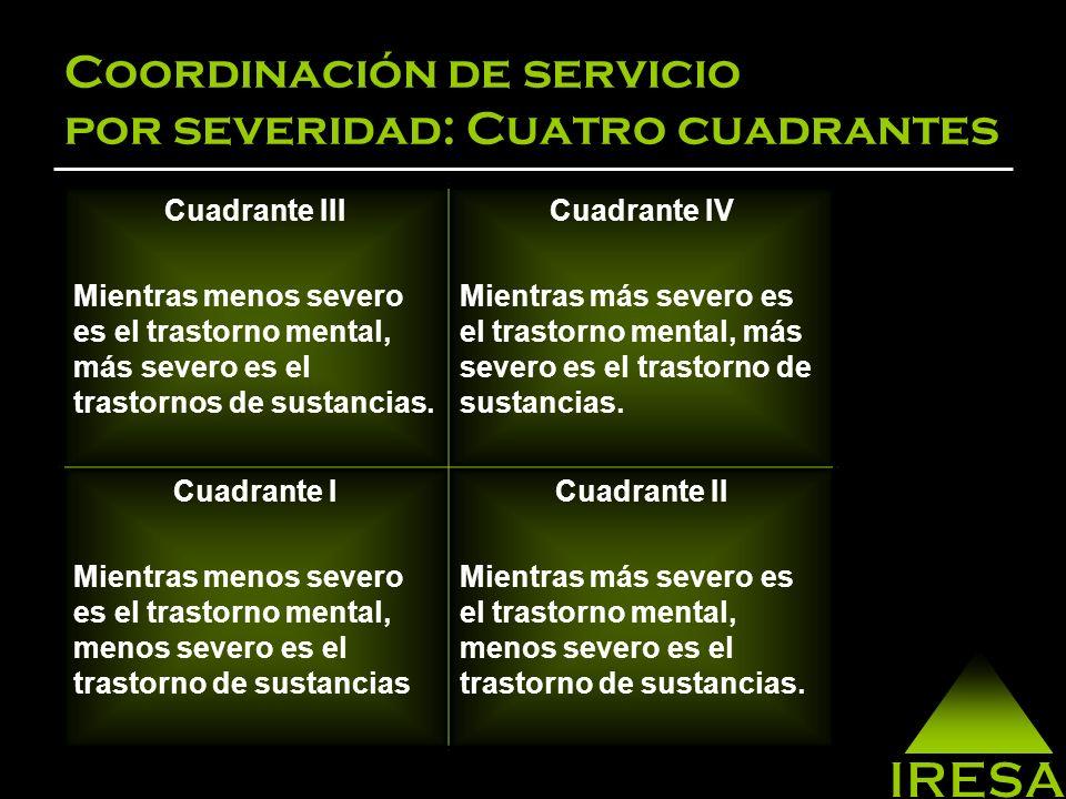 Coordinación de servicio por severidad: Cuatro cuadrantes