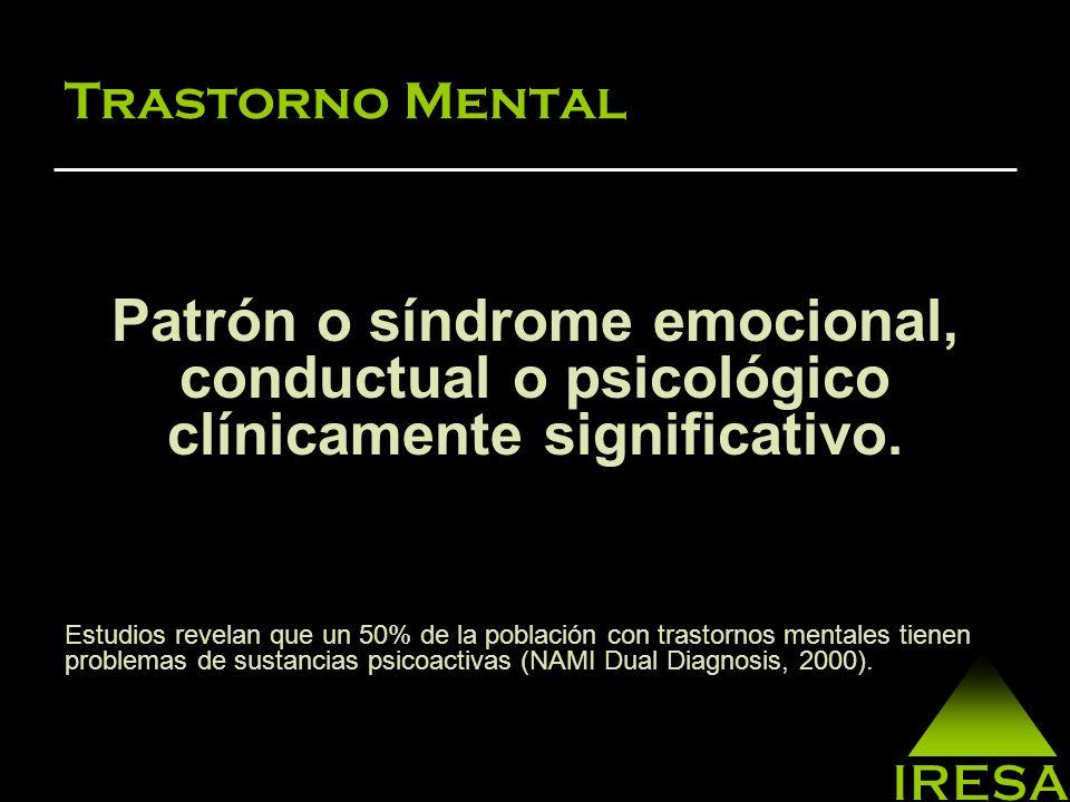 Trastorno Mental Patrón o síndrome emocional, conductual o psicológico clínicamente significativo.