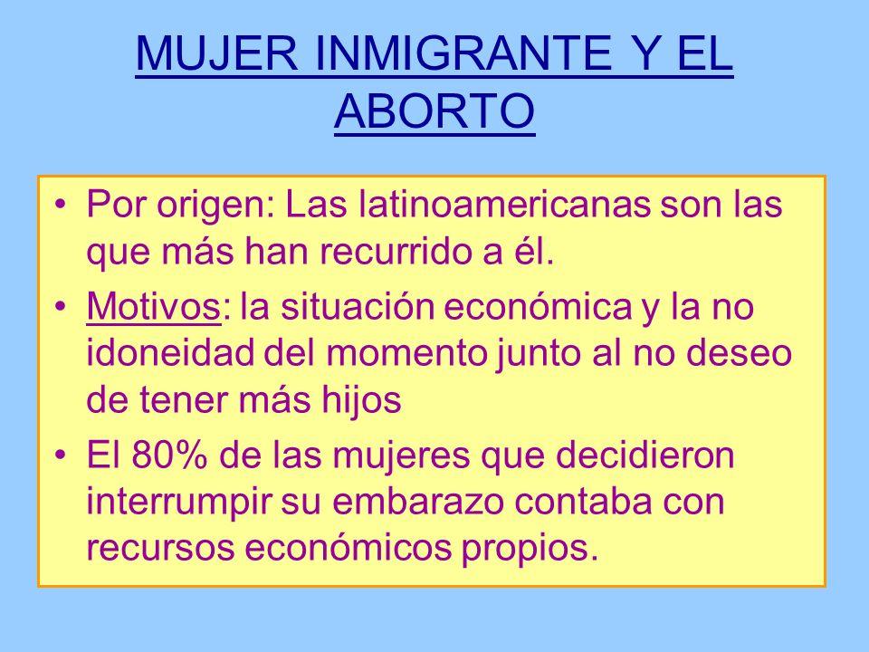 MUJER INMIGRANTE Y EL ABORTO