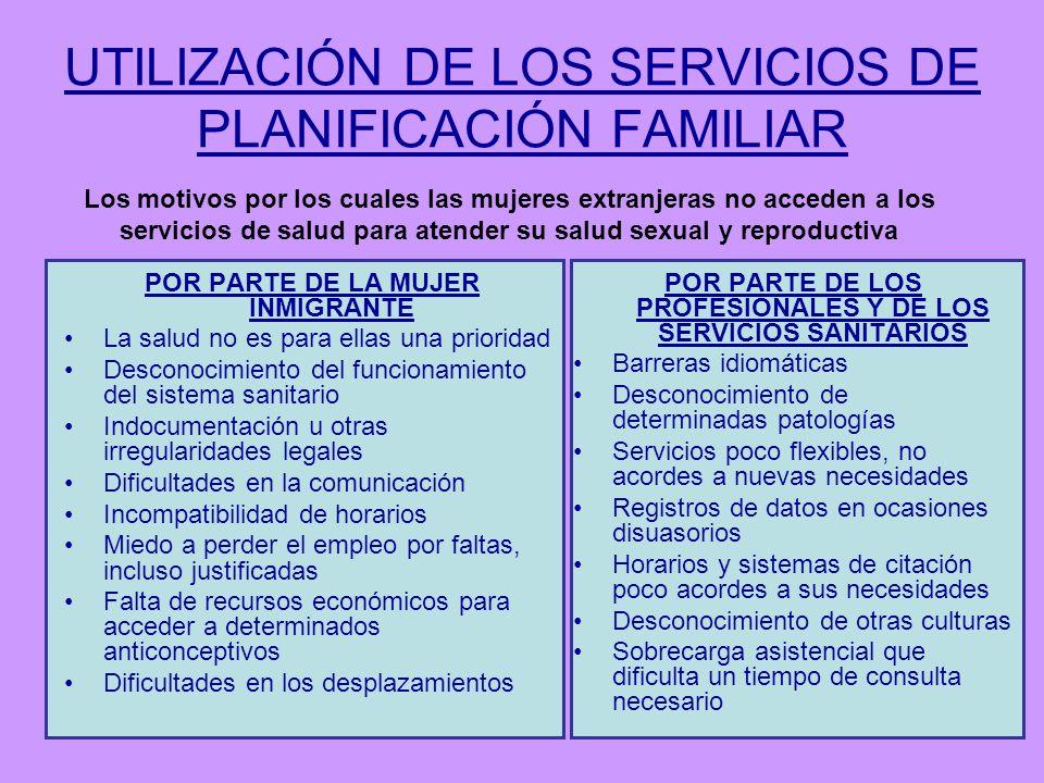 UTILIZACIÓN DE LOS SERVICIOS DE PLANIFICACIÓN FAMILIAR