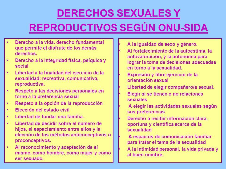 DERECHOS SEXUALES Y REPRODUCTIVOS SEGÚN ONU-SIDA