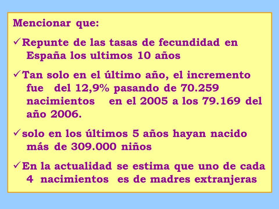 Mencionar que: Repunte de las tasas de fecundidad en España los ultimos 10 años.