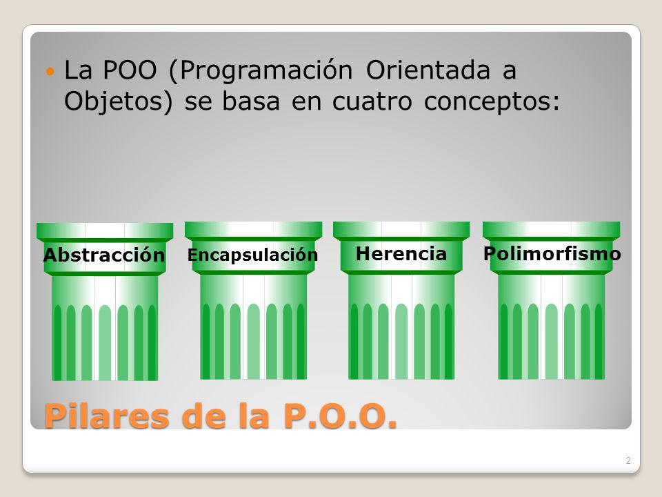 La POO (Programación Orientada a Objetos) se basa en cuatro conceptos: