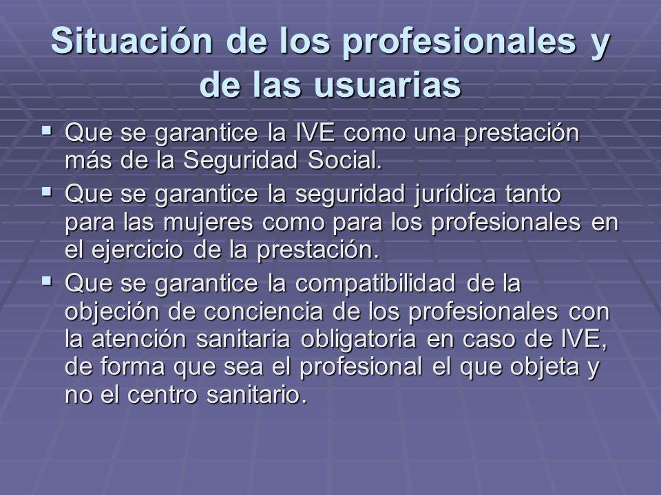 Situación de los profesionales y de las usuarias