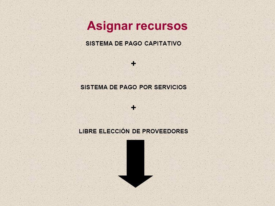 Asignar recursos + SISTEMA DE PAGO CAPITATIVO