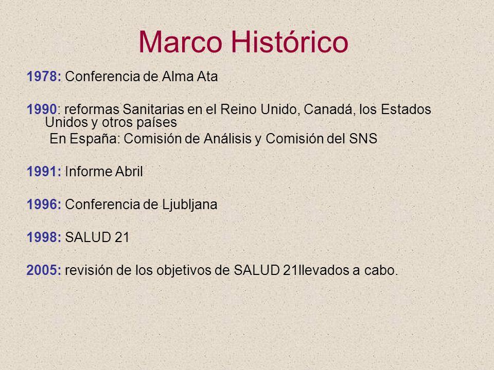 Marco Histórico 1978: Conferencia de Alma Ata
