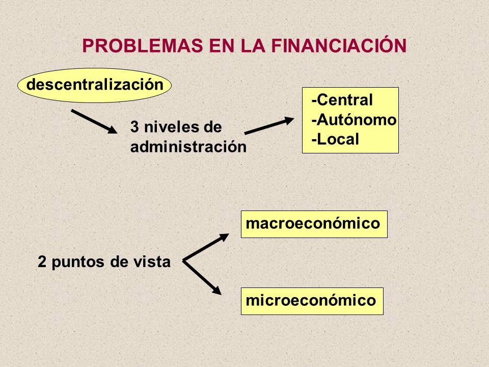 PROBLEMAS EN LA FINANCIACIÓN