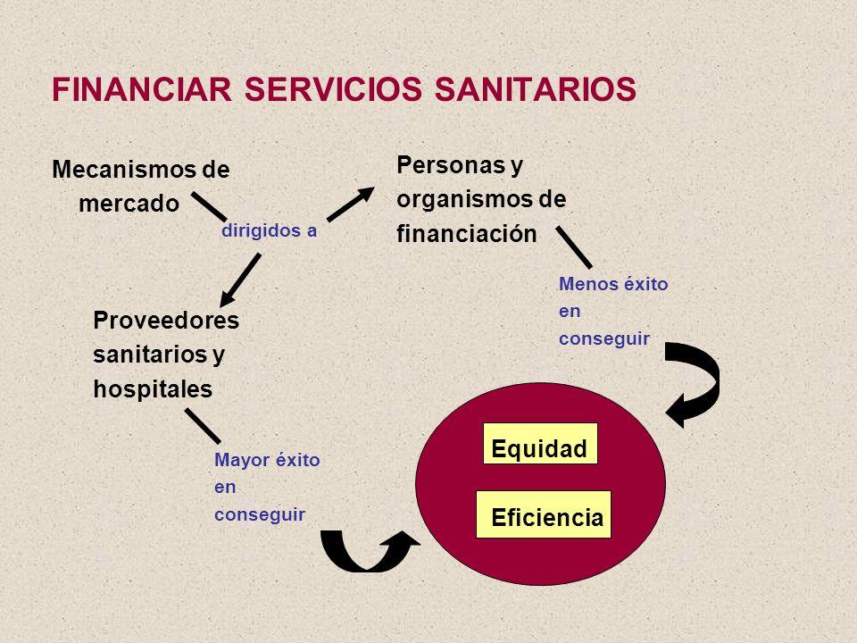FINANCIAR SERVICIOS SANITARIOS