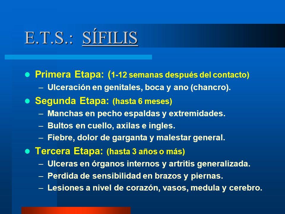 E.T.S.: SÍFILIS Primera Etapa: (1-12 semanas después del contacto)