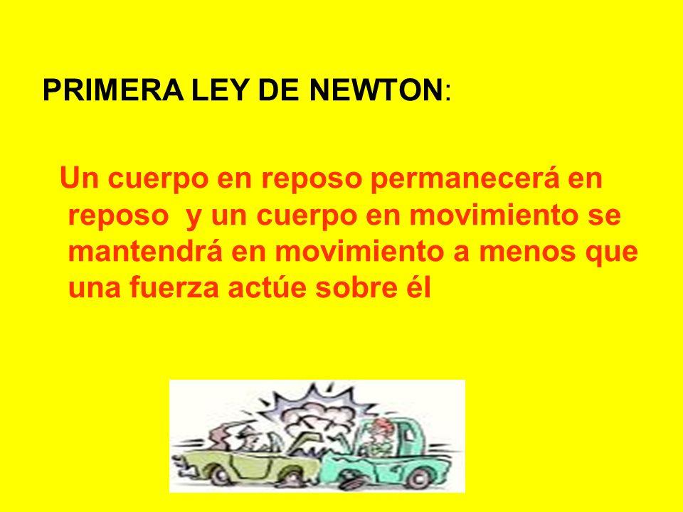 PRIMERA LEY DE NEWTON: