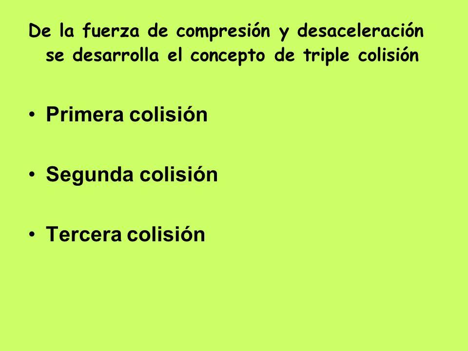 Primera colisión Segunda colisión Tercera colisión