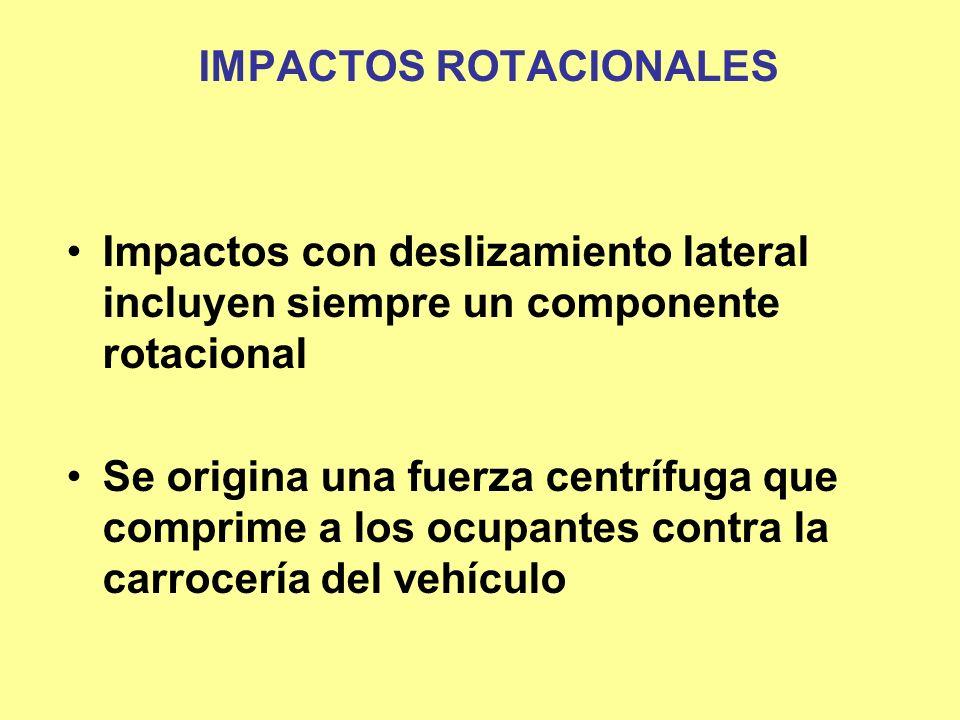IMPACTOS ROTACIONALES
