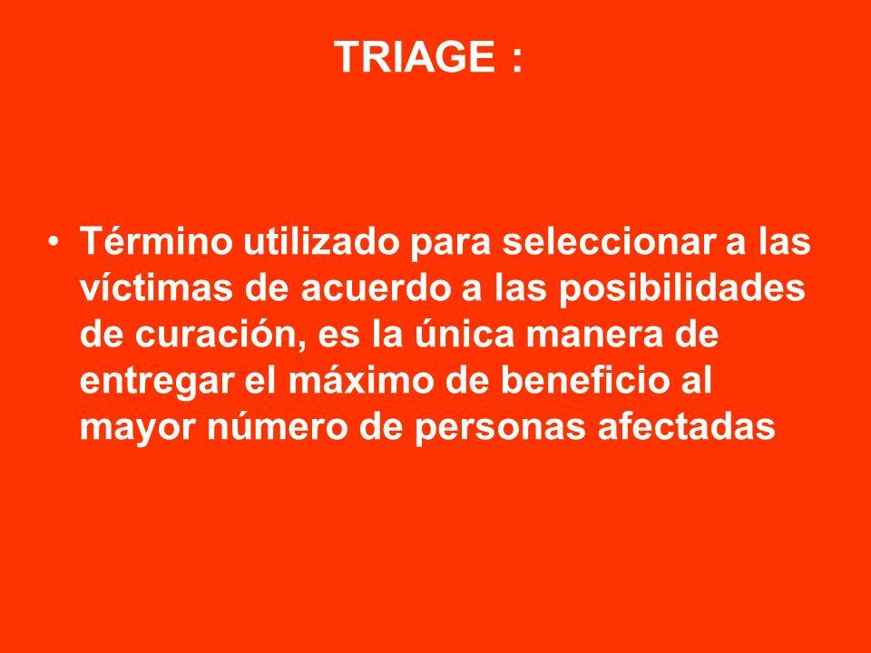 TRIAGE :