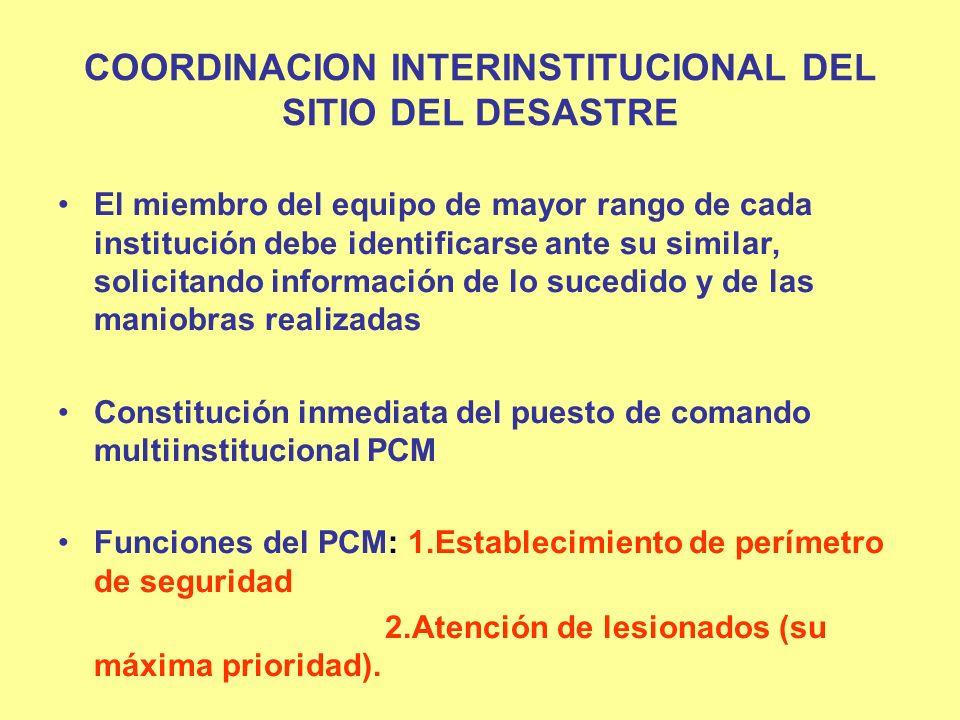 COORDINACION INTERINSTITUCIONAL DEL SITIO DEL DESASTRE