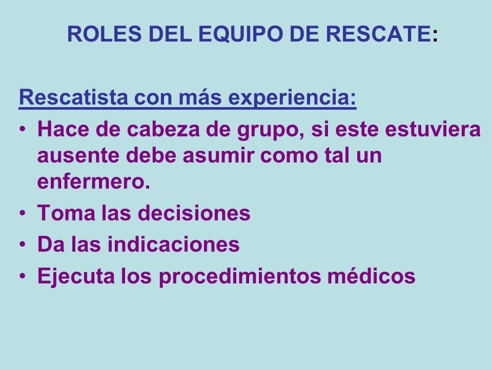 ROLES DEL EQUIPO DE RESCATE: