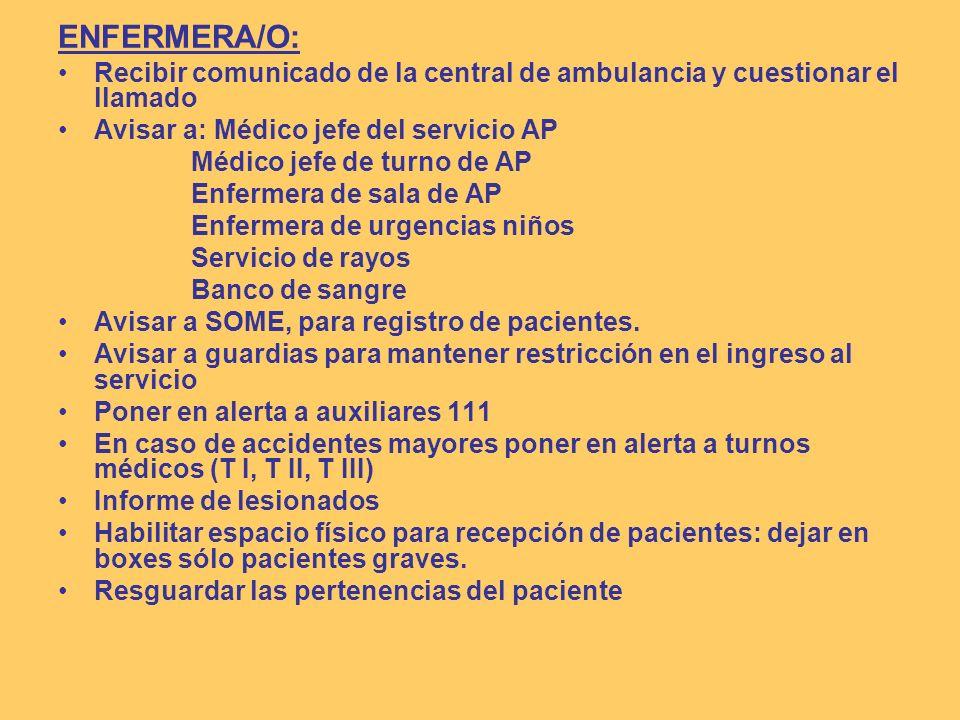 ENFERMERA/O: Recibir comunicado de la central de ambulancia y cuestionar el llamado. Avisar a: Médico jefe del servicio AP.