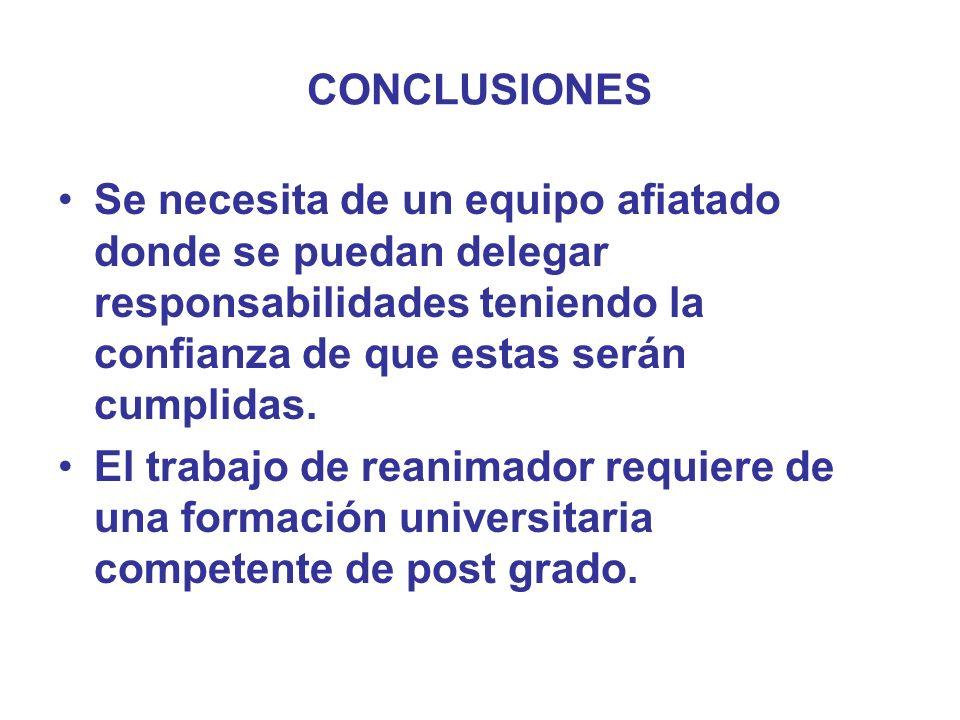 CONCLUSIONES Se necesita de un equipo afiatado donde se puedan delegar responsabilidades teniendo la confianza de que estas serán cumplidas.